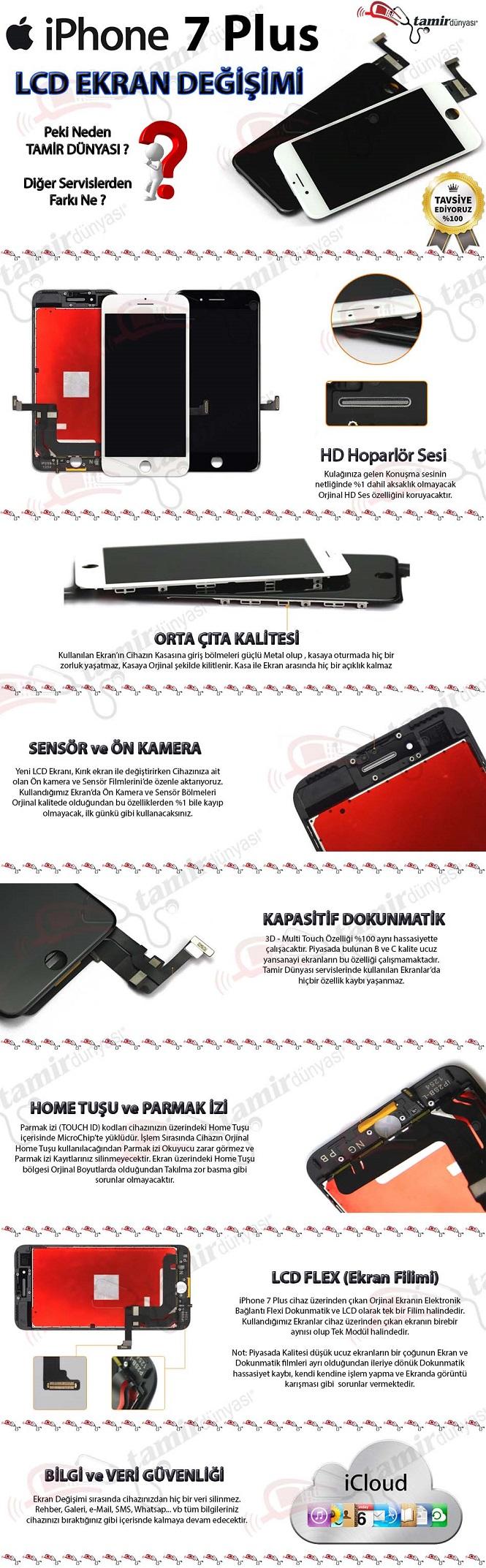 iphone7plusekran